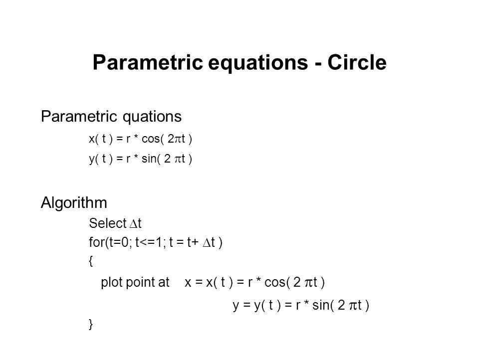 Parametric equations - Circle Parametric quations x( t ) = r * cos( 2 t ) y( t ) = r * sin( 2 t ) Algorithm Select t for(t=0; t<=1; t = t+ t ) { plot