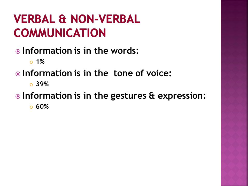 Information is in the words: 1% Information is in the tone of voice: 39% Information is in the gestures & expression: 60%