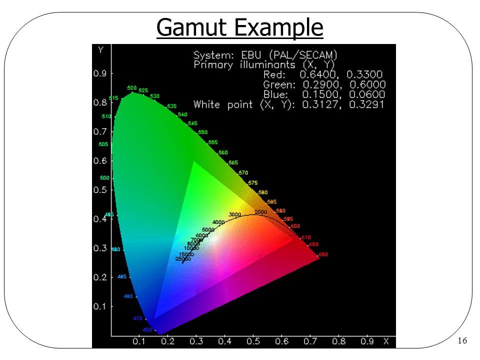 16 Gamut Example