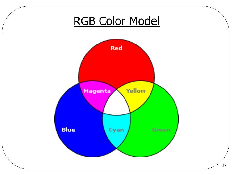 18 RGB Color Model