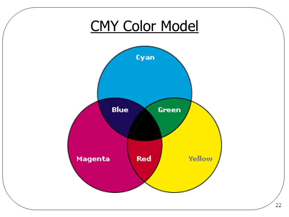 22 CMY Color Model