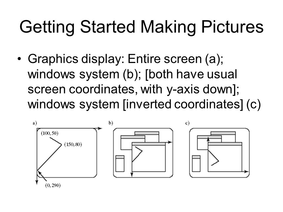 Basic System Drawing Commands setPixel(x, y, color) –Pixel at location (x, y) gets color specified by color –Other names: putPixel(), SetPixel(), or drawPoint() line(x1, y1, x2, y2) –Draws a line between (x1, y1) and (x2, y2) –Other names: drawLine() or Line().
