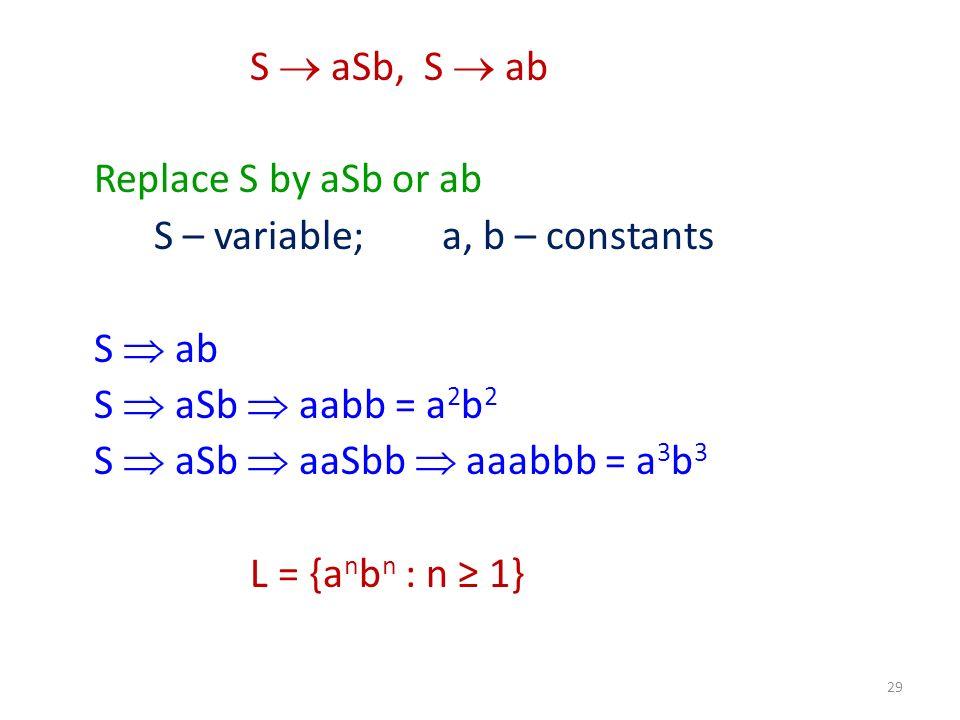 S aSb, S ab Replace S by aSb or ab S – variable;a, b – constants S ab S aSb aabb = a 2 b 2 S aSb aaSbb aaabbb = a 3 b 3 L = {a n b n : n 1} 29