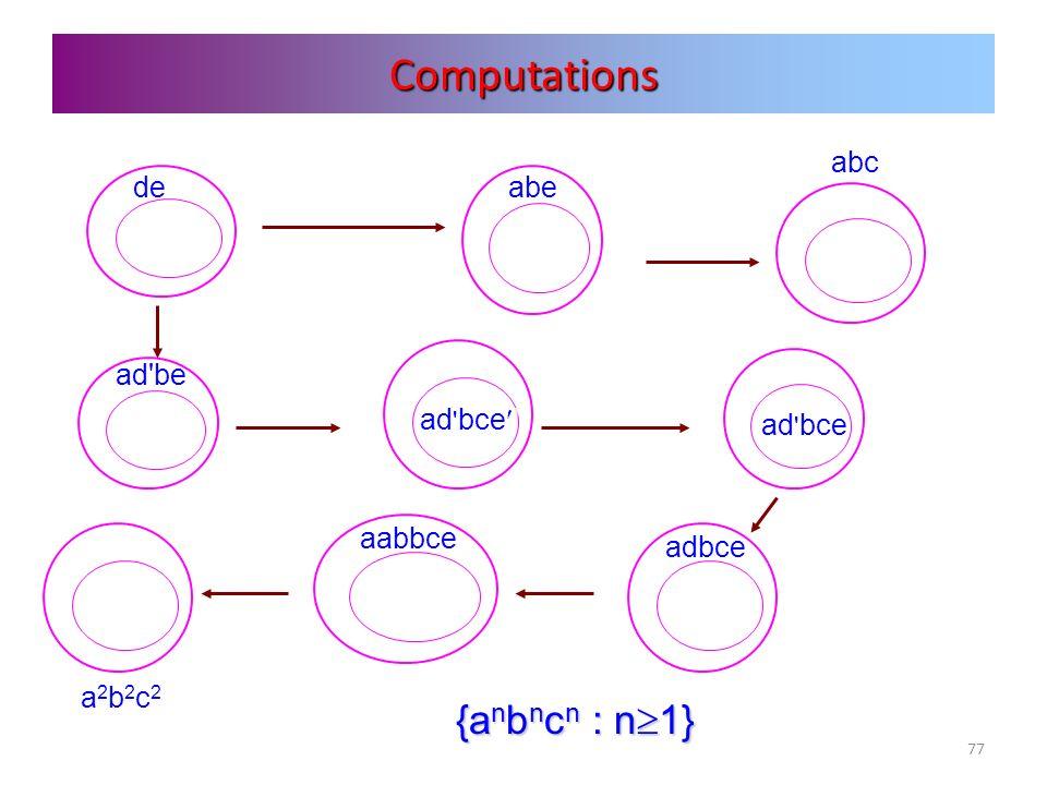 77 Computations deabe abc ad'be ad ' bce ' ad ' bce adbce aabbce a2b2c2a2b2c2 {a n b n c n : n 1}