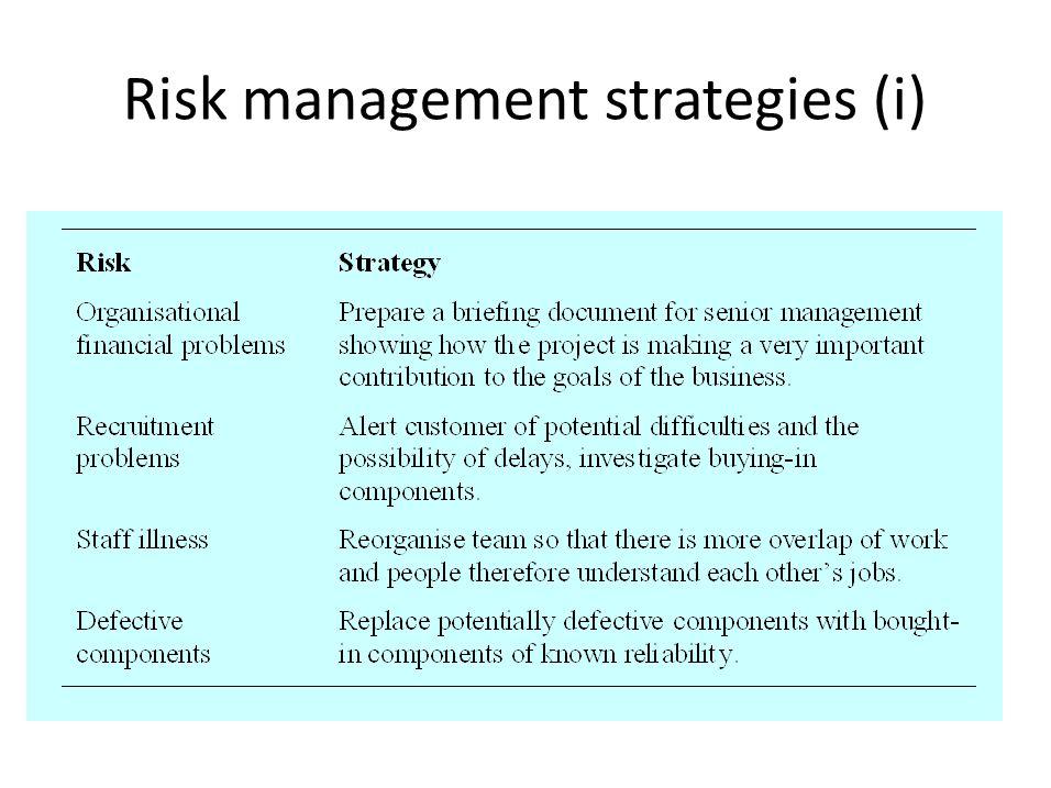 Risk management strategies (i)
