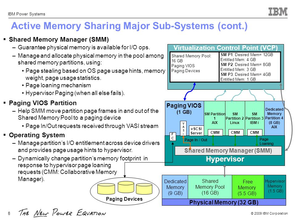 © 2009 IBM Corporation IBM Power Systems 8 Active Memory Sharing Major Sub-Systems (cont.) SM Partition 1 AIX Paging VIOS (1 GB) Page In / Out VASIVAS