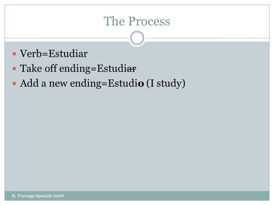 R. TURNAGE SPANISH TUTORIALS The Endings R. Turnage Spanish 2008
