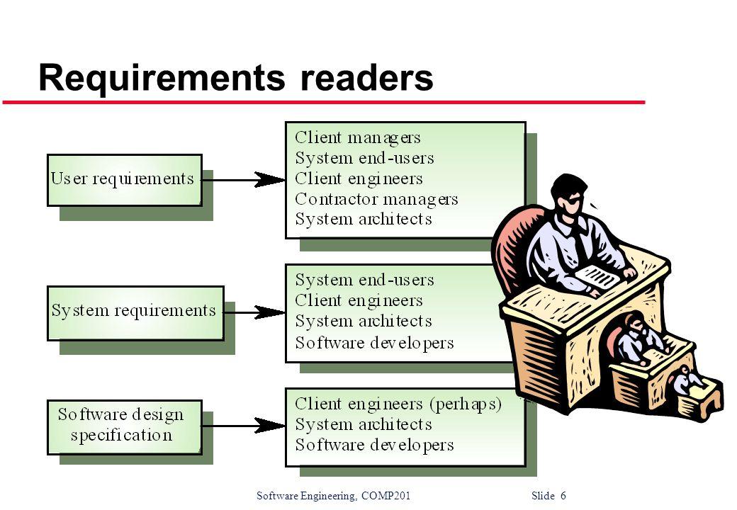 Software Engineering, COMP201 Slide 6 Requirements readers