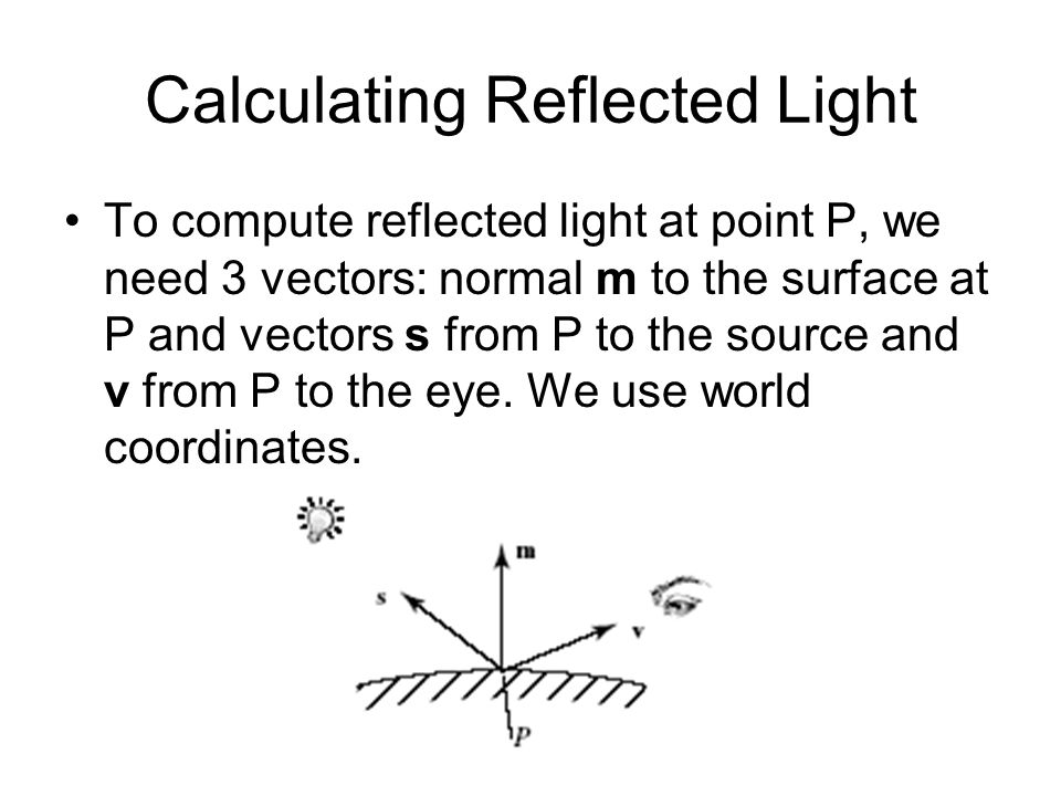 Calculating Reflected Light To compute reflected light at point P, we need 3 vectors: normal m to the surface at P and vectors s from P to the source