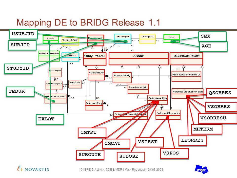 Mapping DE to BRIDG Release 1.1 10 | BRIDG Activity, CDE & MDR | Mark Regenass | 21.03.2008 STUDYID QSORRES AGE CMTRT CMCAT SUROUTE SUDOSE VSTEST VSPOS SUBJID TEDUR USUBJID EXLOT MHTERM VSORRES LBORRES VSORRESU SEX