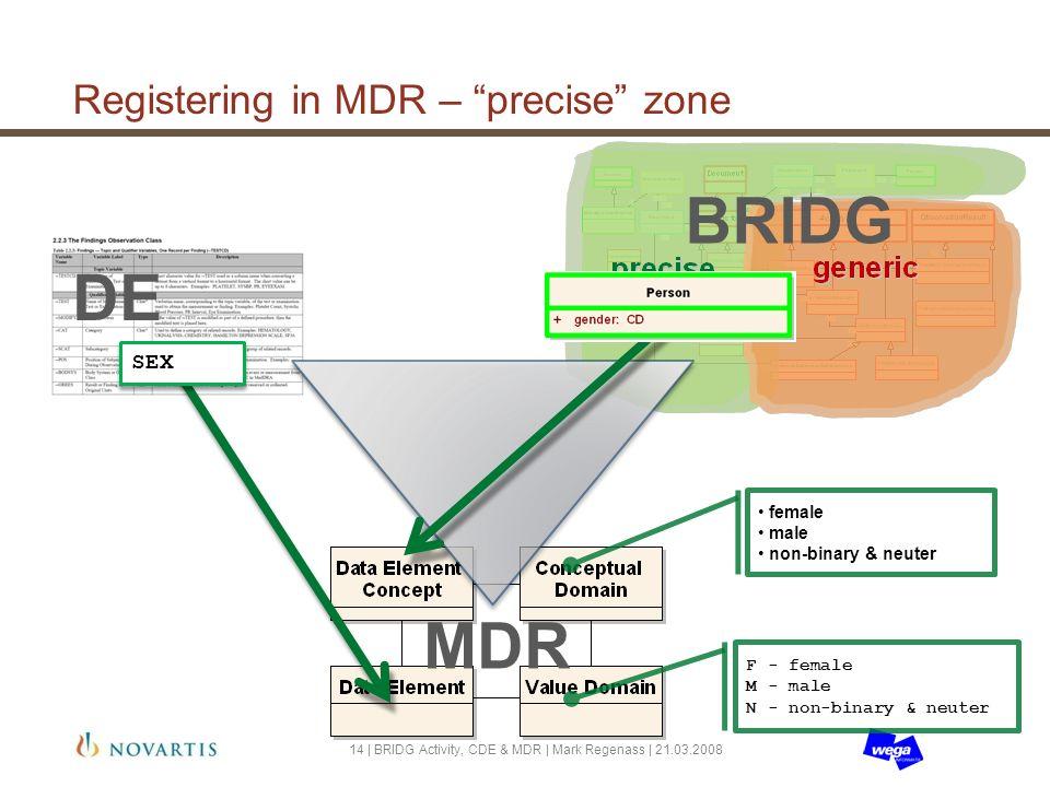 Registering in MDR – precise zone 14 | BRIDG Activity, CDE & MDR | Mark Regenass | 21.03.2008 DE BRIDG MDR SEX female male non-binary & neuter F - female M - male N - non-binary & neuter