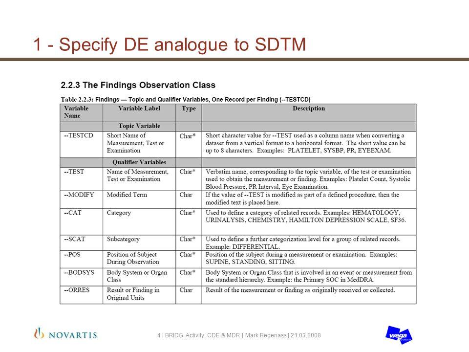 1 - Specify DE analogue to SDTM 4 | BRIDG Activity, CDE & MDR | Mark Regenass | 21.03.2008