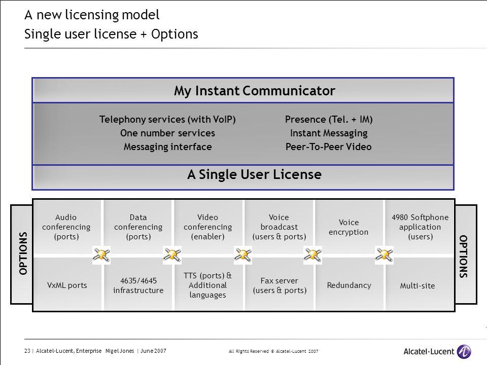 All Rights Reserved © Alcatel-Lucent 2007 23 | Alcatel-Lucent, Enterprise Nigel Jones | June 2007 A new licensing model Single user license + Options