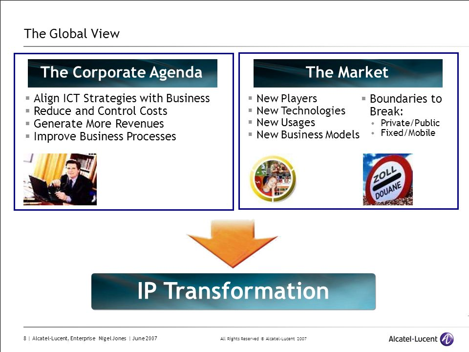 All Rights Reserved © Alcatel-Lucent 2007 8 | Alcatel-Lucent, Enterprise Nigel Jones | June 2007 IP Transformation The Global View The Corporate Agend