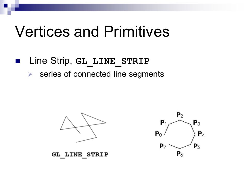 Vertices and Primitives Line Strip, GL_LINE_STRIP series of connected line segments