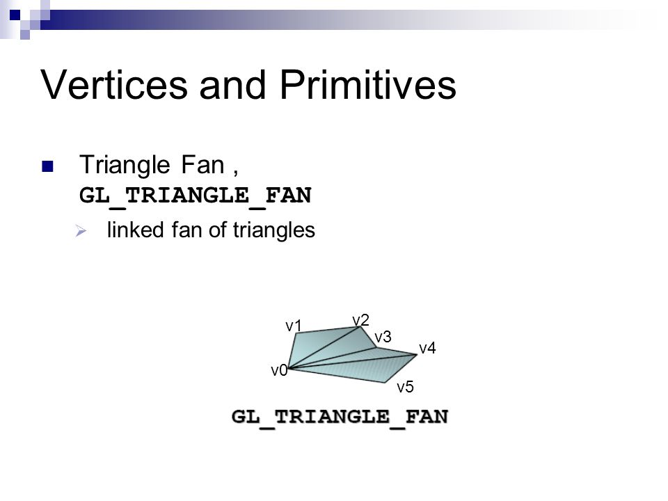 Vertices and Primitives Triangle Fan, GL_TRIANGLE_FAN linked fan of triangles v0 v1 v2 v3 v4 v5