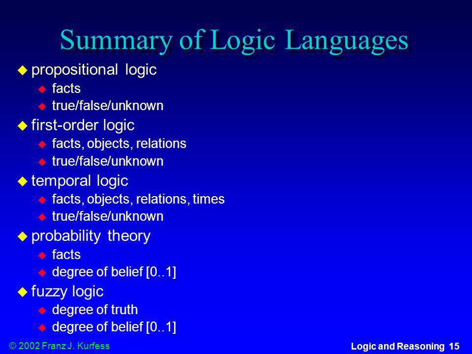 © 2002 Franz J. Kurfess Logic and Reasoning 15 Summary of Logic Languages propositional logic facts true/false/unknown first-order logic facts, object