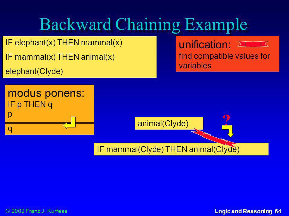 © 2002 Franz J. Kurfess Logic and Reasoning 64 Backward Chaining Example IF elephant(x) THEN mammal(x) IF mammal(x) THEN animal(x) elephant(Clyde) mod