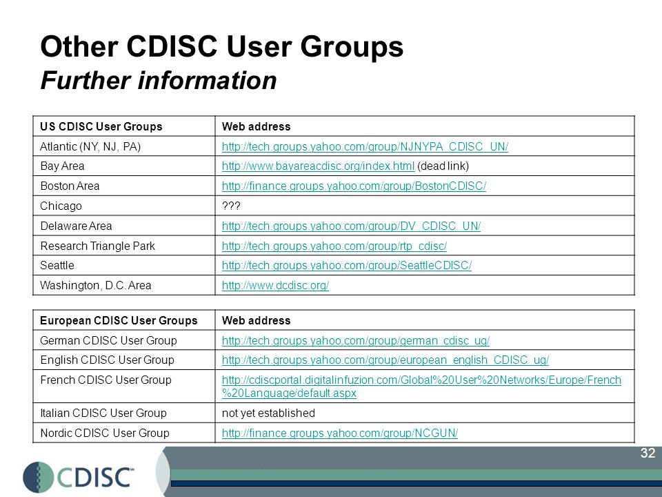 32 Other CDISC User Groups Further information US CDISC User GroupsWeb address Atlantic (NY, NJ, PA)http://tech.groups.yahoo.com/group/NJNYPA_CDISC_UN/ Bay Areahttp://www.bayareacdisc.org/index.htmlhttp://www.bayareacdisc.org/index.html (dead link) Boston Areahttp://finance.groups.yahoo.com/group/BostonCDISC/ Chicago??.