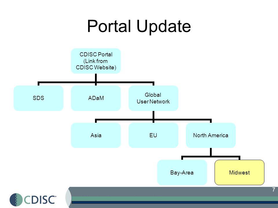 7 Portal Update CDISC Portal (Link from CDISC Website) SDSADaM Global User Network AsiaEUNorth America Bay-AreaMidwest