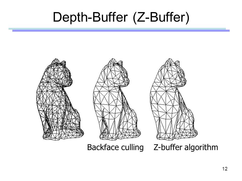 12 Depth-Buffer (Z-Buffer) Backface cullingZ-buffer algorithm