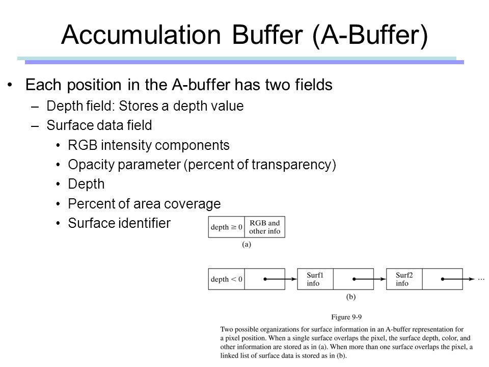 14 Accumulation Buffer (A-Buffer) Each position in the A-buffer has two fields –Depth field: Stores a depth value –Surface data field RGB intensity co