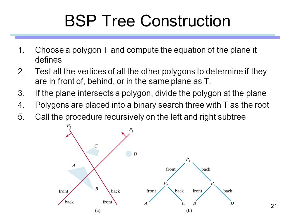 21 BSP Tree Construction 1.Choose a polygon T and compute the equation of the plane it defines 2.Test all the vertices of all the other polygons to de