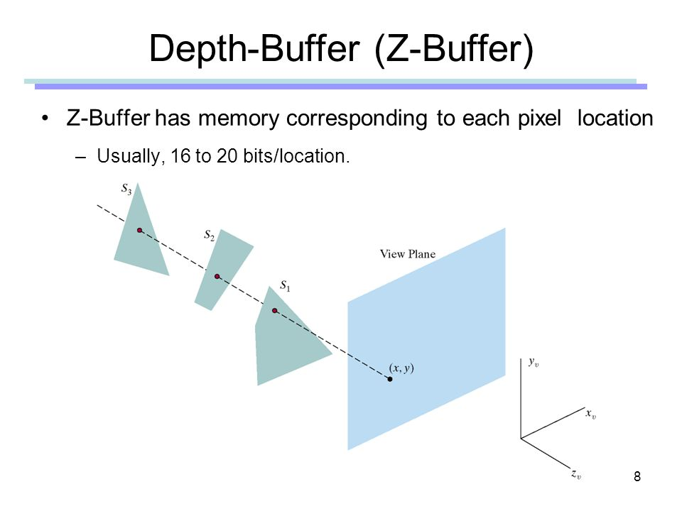8 Depth-Buffer (Z-Buffer) Z-Buffer has memory corresponding to each pixel location –Usually, 16 to 20 bits/location.