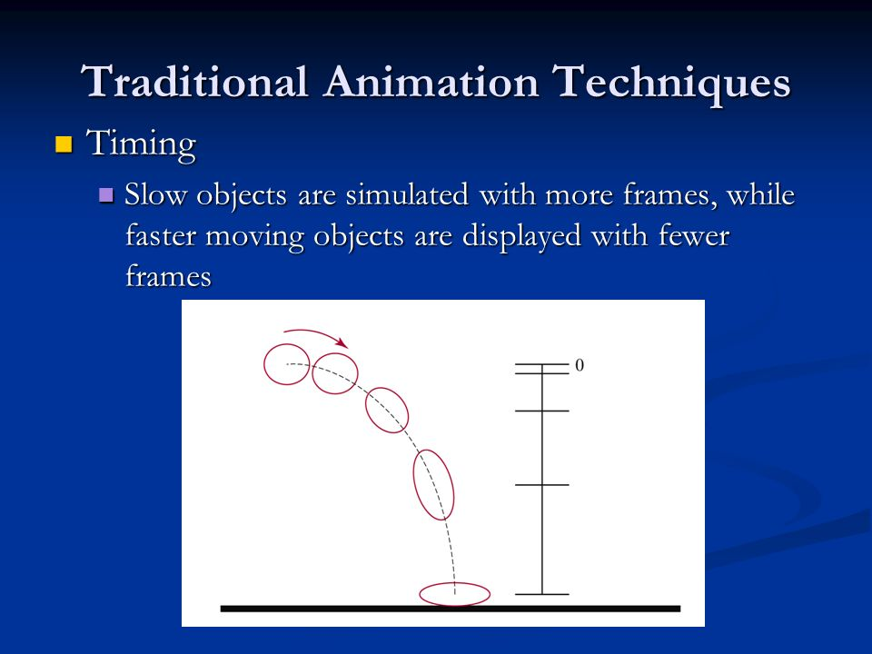 Traditional Animation Techniques Emphasizing object movements Emphasizing object movements Anticipation of coming motion – a cartoon character can lean forward before running Anticipation of coming motion – a cartoon character can lean forward before running Follow-through actions – a hat can fly off a character that is stopped abruptly Follow-through actions – a hat can fly off a character that is stopped abruptly Staging – focusing on an important part of a scene Staging – focusing on an important part of a scene