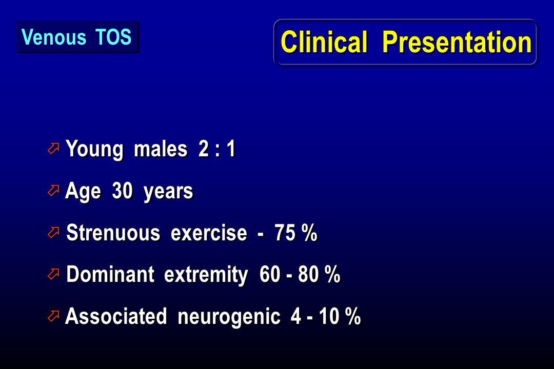 Clinical Presentation ö Young males 2 : 1 ö Age 30 years ö Strenuous exercise - 75 % ö Dominant extremity 60 - 80 % ö Associated neurogenic 4 - 10 % ö