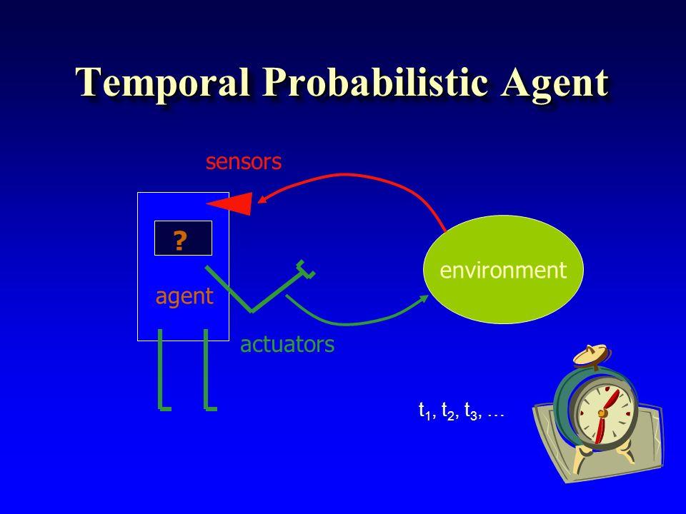 Temporal Probabilistic Agent environment agent ? sensors actuators t 1, t 2, t 3, …