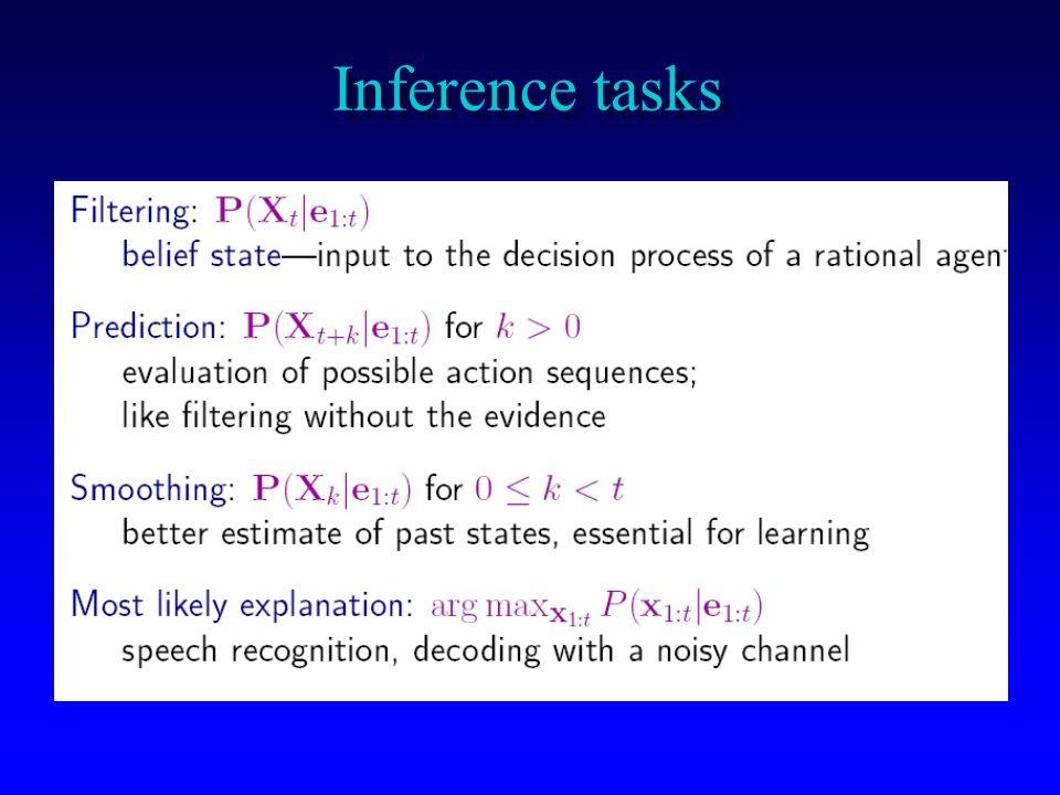 Inference tasks