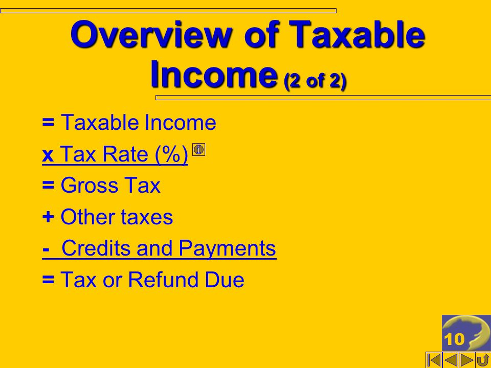 10 Overview of Taxable Income (2 of 2) = Taxable Income x Tax Rate (%) =Gross Tax +Other taxes - Credits and Payments =Tax or Refund Due