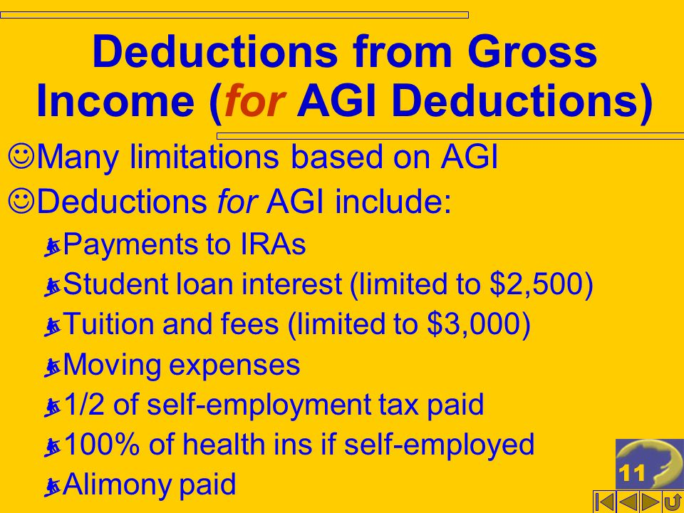 11 Deductions from Gross Income (for AGI Deductions) Many limitations based on AGI Deductions for AGI include: Payments to IRAs Student loan interest (limited to $2,500) Tuition and fees (limited to $3,000) Moving expenses 1/2 of self-employment tax paid 100% of health ins if self-employed Alimony paid