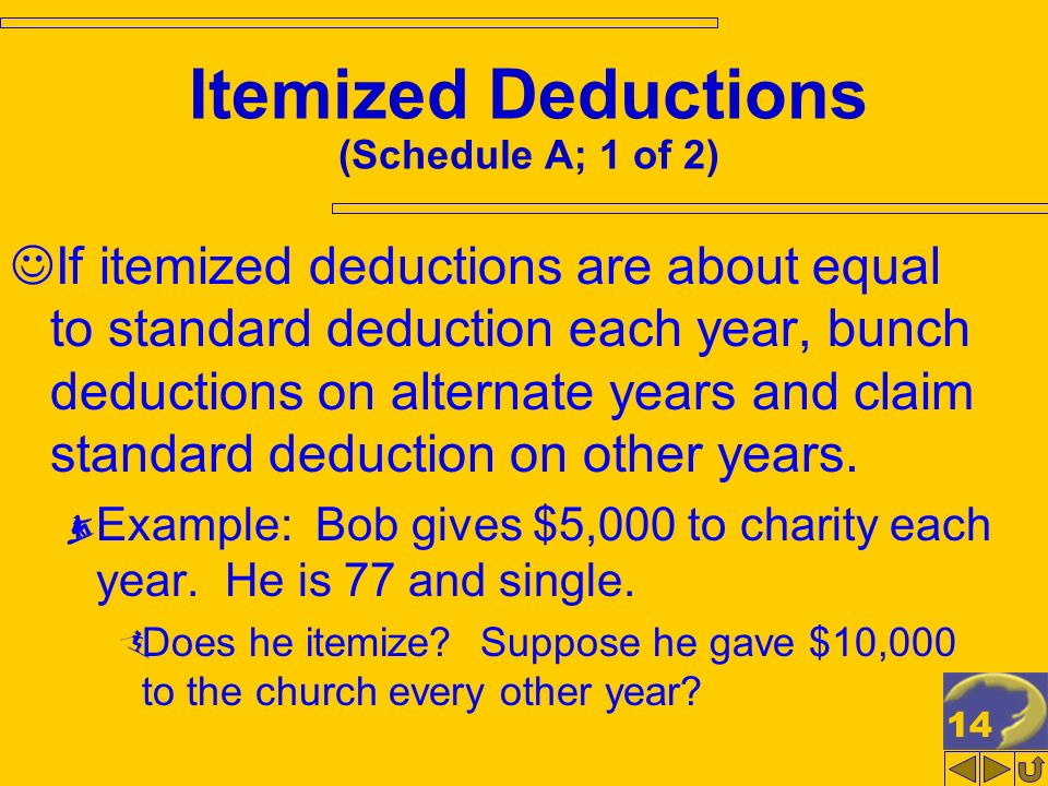 14 Itemized Deductions (Schedule A; 1 of 2) If itemized deductions are about equal to standard deduction each year, bunch deductions on alternate year