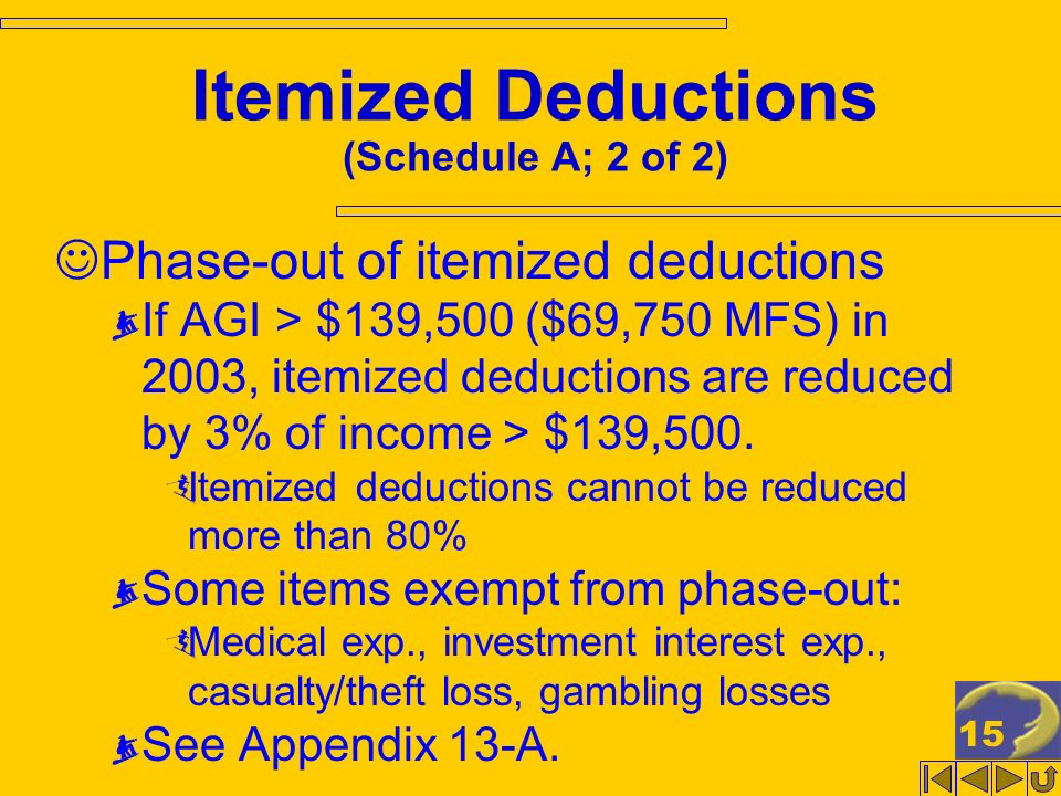 15 Itemized Deductions (Schedule A; 2 of 2) Phase-out of itemized deductions If AGI > $139,500 ($69,750 MFS) in 2003, itemized deductions are reduced by 3% of income > $139,500.