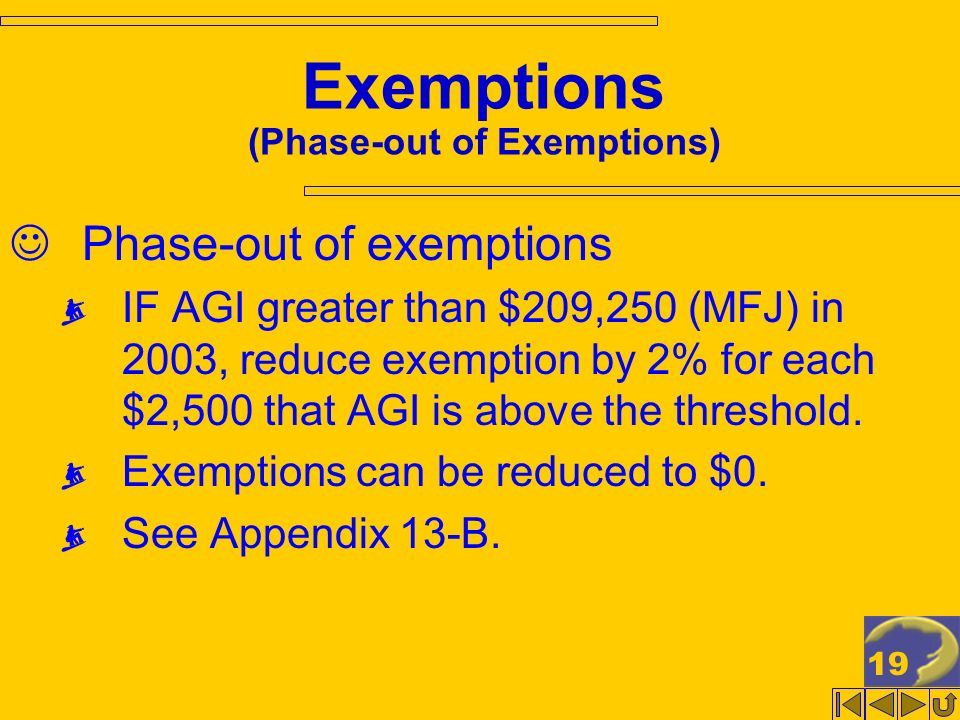 19 Exemptions (Phase-out of Exemptions) Phase-out of exemptions IF AGI greater than $209,250 (MFJ) in 2003, reduce exemption by 2% for each $2,500 that AGI is above the threshold.
