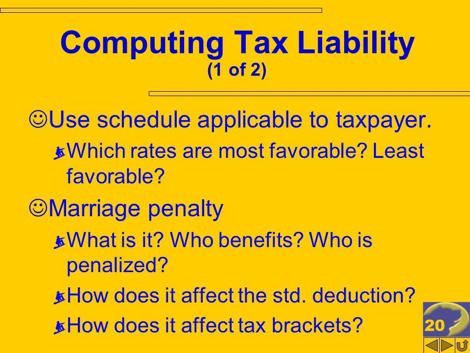 20 Computing Tax Liability (1 of 2) Use schedule applicable to taxpayer.