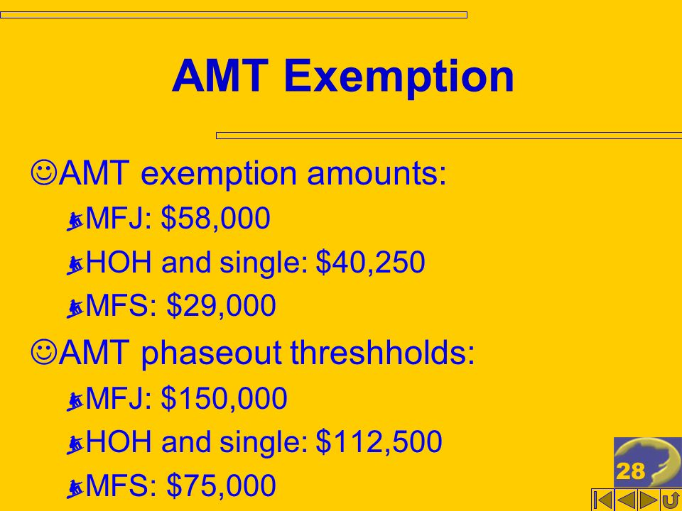 28 AMT Exemption AMT exemption amounts: MFJ: $58,000 HOH and single: $40,250 MFS: $29,000 AMT phaseout threshholds: MFJ: $150,000 HOH and single: $112,500 MFS: $75,000
