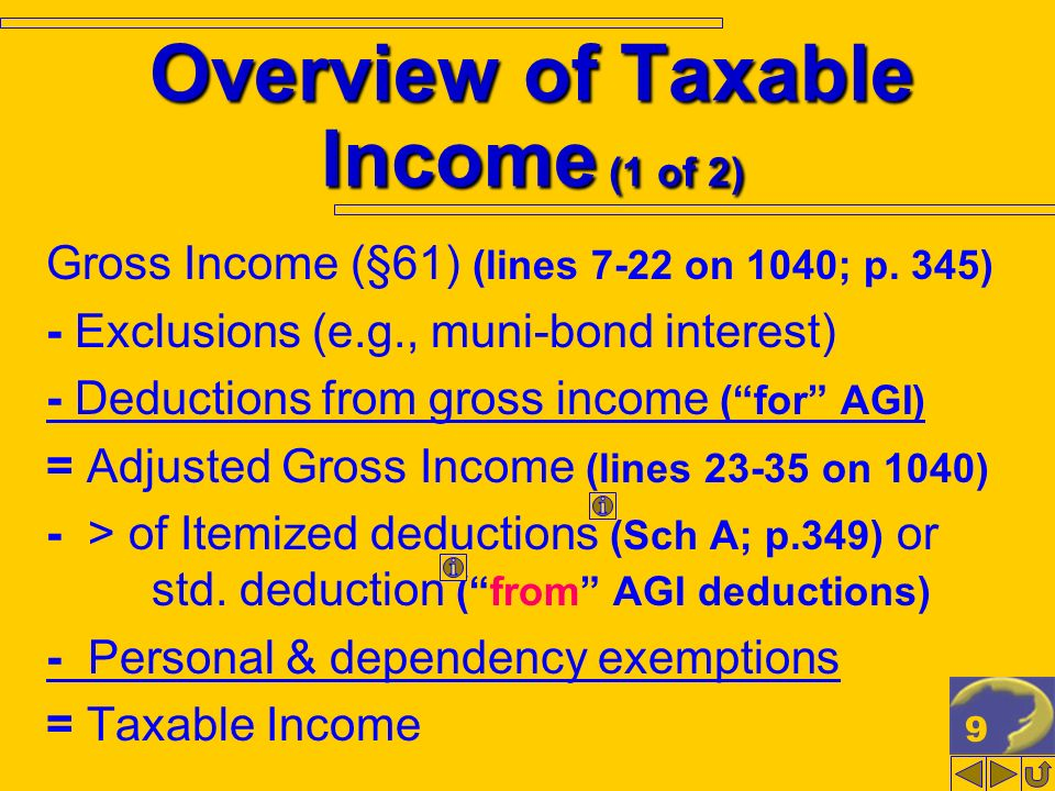 9 Overview of Taxable Income (1 of 2) Gross Income (§61) (lines 7-22 on 1040; p.