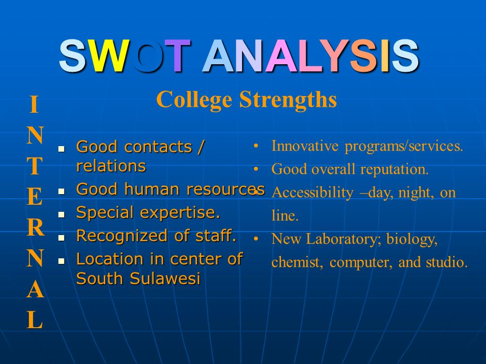 SWOT ANALYSIS Strengths Weaknesses Opportunities Threats