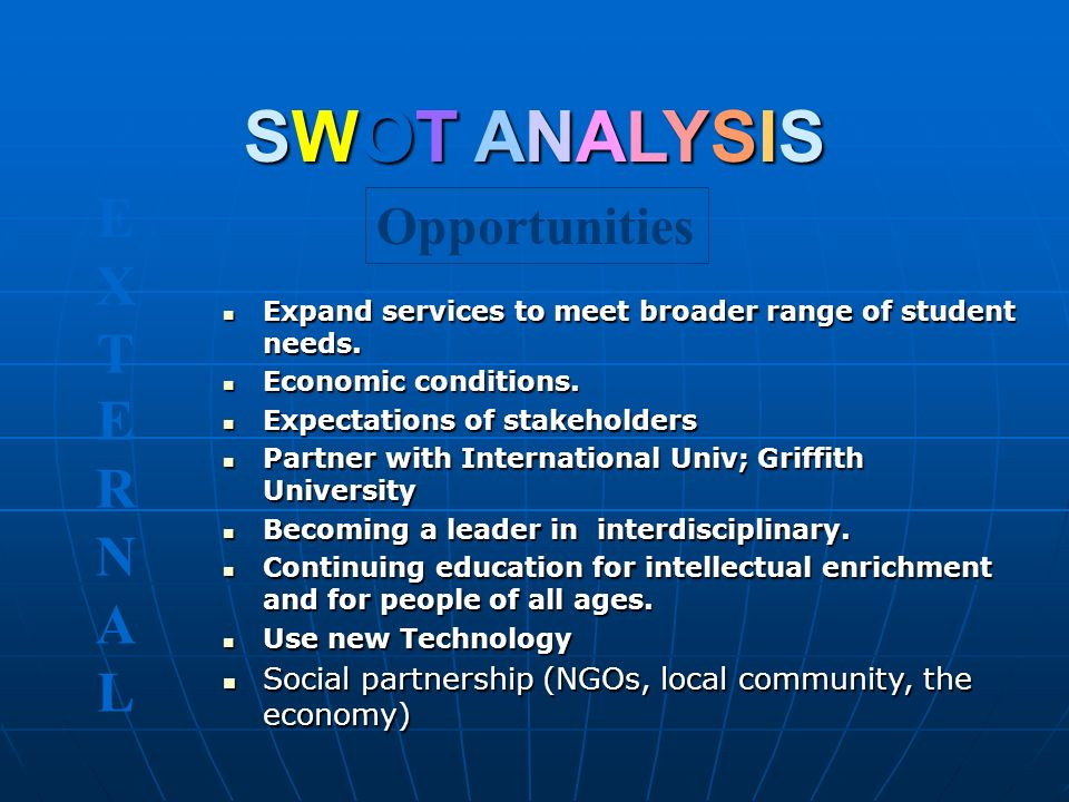 SWOT ANALYSISSWOT ANALYSISSWOT ANALYSISSWOT ANALYSIS I N T E R N A L College Weaknesses Lack of financial support for faculty Scholarship. Lack of fin