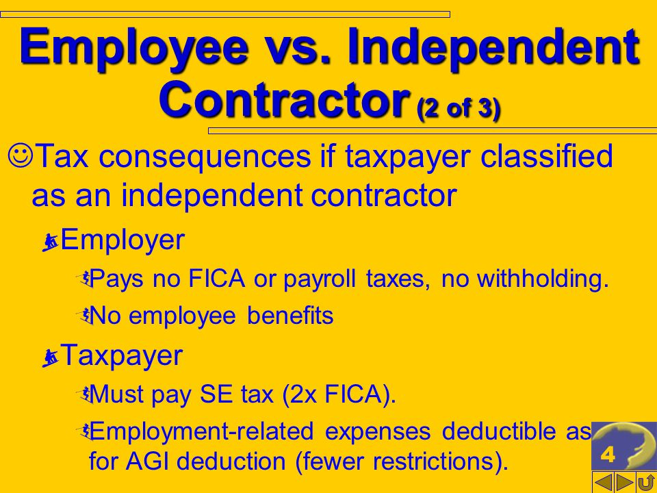 44 Employee vs. Independent Contractor (2 of 3) Tax consequences if taxpayer classified as an independent contractor Employer Pays no FICA or payroll