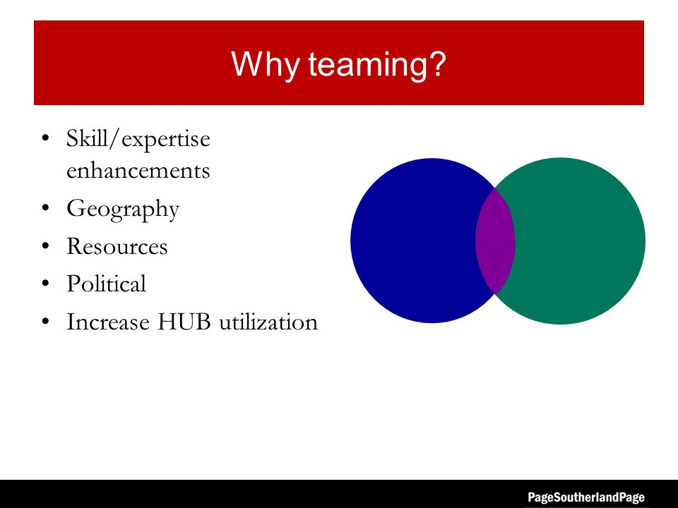 Why teaming? Skill/expertise enhancements Geography Resources Political Increase HUB utilization