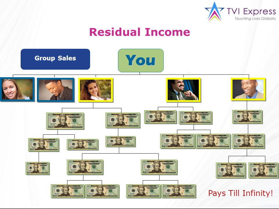 You Group Sales Residual Income Pays Till Infinity!