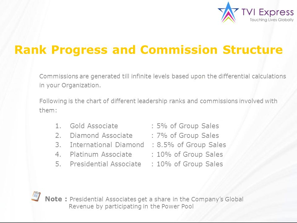 Commissions are generated till infinite levels based upon the differential calculations in your Organization. Following is the chart of different lead