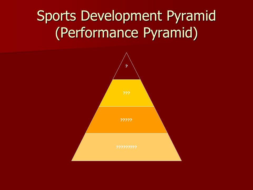 Sports Development Pyramid (Performance Pyramid) ? ??? ????? ?????????