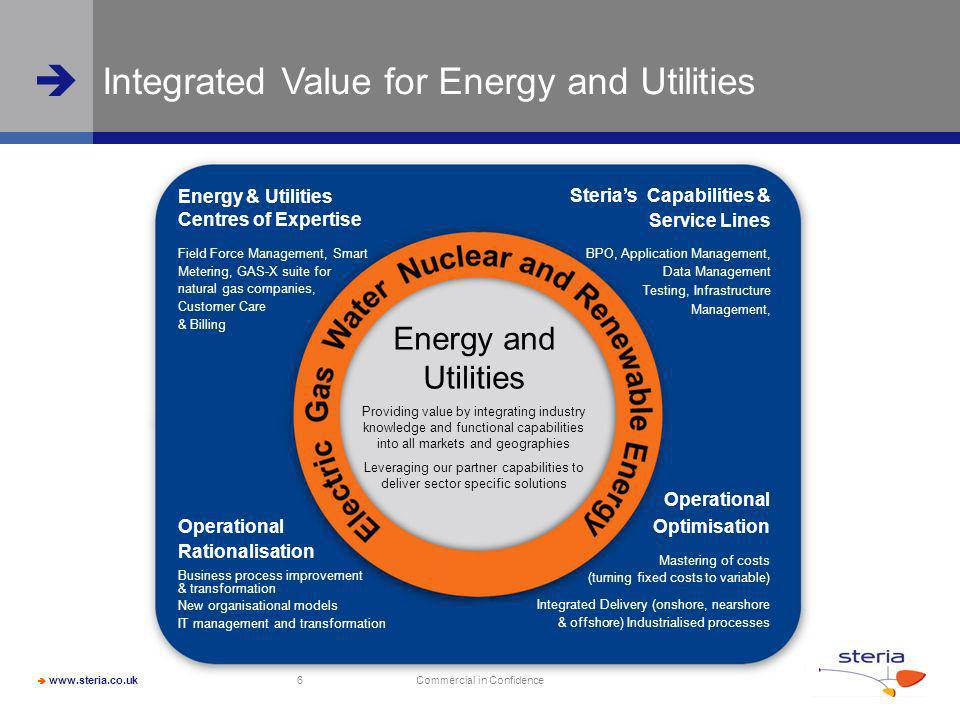 www.steria.co.uk Integrated Value for Energy and Utilities Commercial in Confidence 6 Energy and Utilities Providing value by integrating industry knowledge and functional capabilities into all markets and geographies Leveraging our partner capabilities to deliver sector specific solutions Energy & Utilities Centres of Expertise Field Force Management, Smart Metering, GAS-X suite for natural gas companies, Customer Care & Billing Sterias Capabilities & Service Lines BPO, Application Management, Data Management Testing, Infrastructure Management, Operational Rationalisation Business process improvement & transformation New organisational models IT management and transformation Operational Optimisation Mastering of costs (turning fixed costs to variable) Integrated Delivery (onshore, nearshore & offshore) Industrialised processes