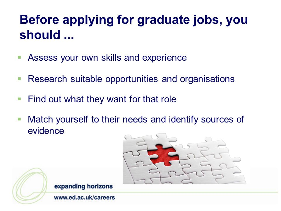 Before applying for graduate jobs, you should...