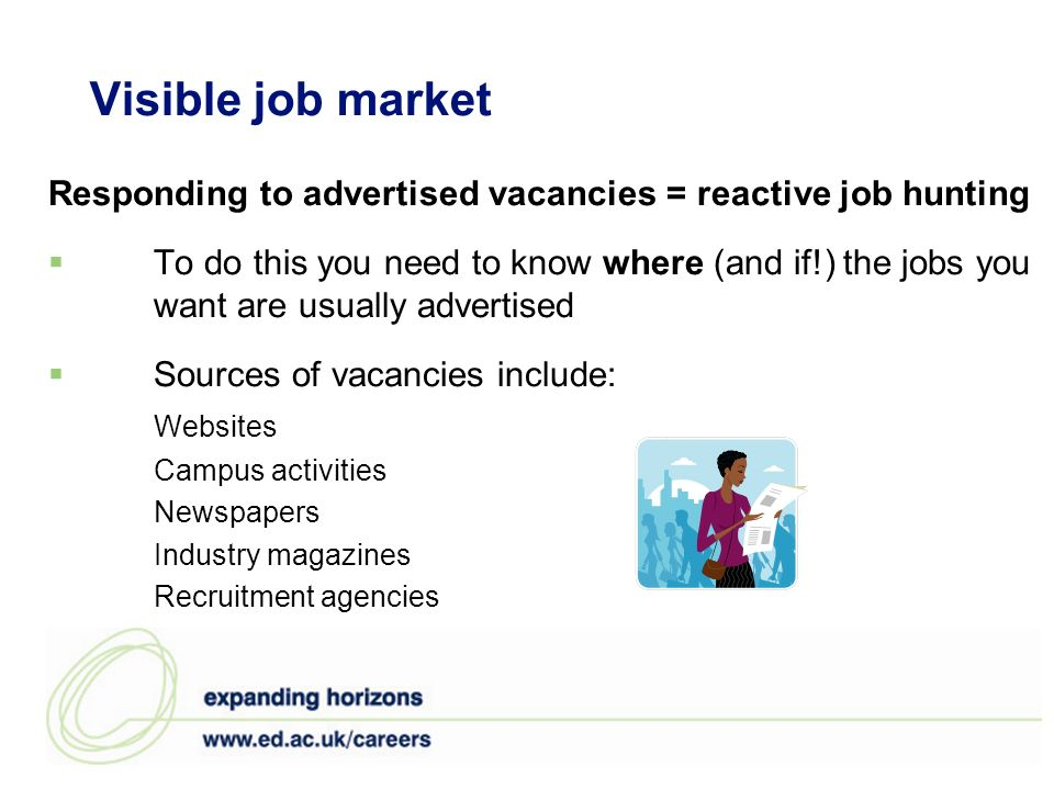 Visible job market Responding to advertised vacancies = reactive job hunting To do this you need to know where (and if!) the jobs you want are usually advertised Sources of vacancies include: Websites Campus activities Newspapers Industry magazines Recruitment agencies